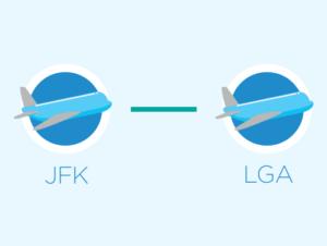 Transfer von JFK nach LaGuardia oder von LaGuardia nach JFK