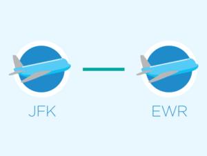 Transfer von JFK nach Newark oder Newark nach JFK